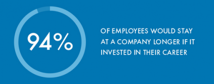 Quelle: LinkedIn – 2018 Learning Workplace Report